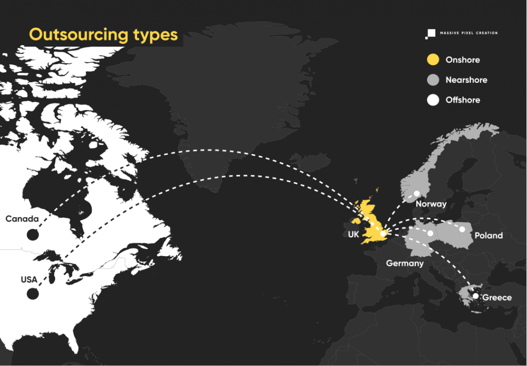 Map with a visual description of offshore, nearshore and onshore outsourcing types