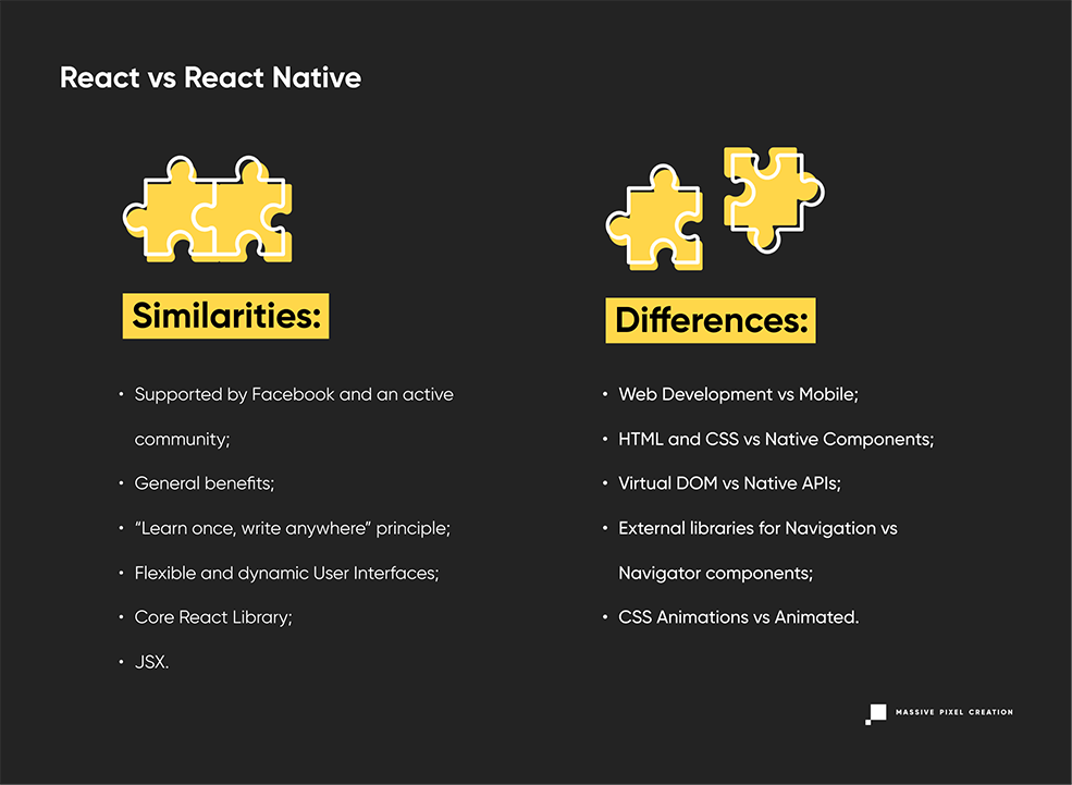 Comparison of differences between React and React Native